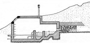 Aplikativna hidrogeologija